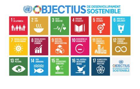 Què és l'Agenda 2030?